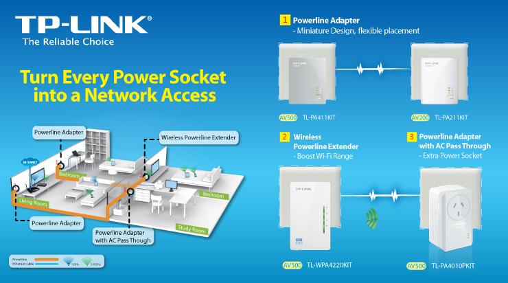 TP-Link AV600 300MBPS WiFi/Power-line Extender Starter Kit