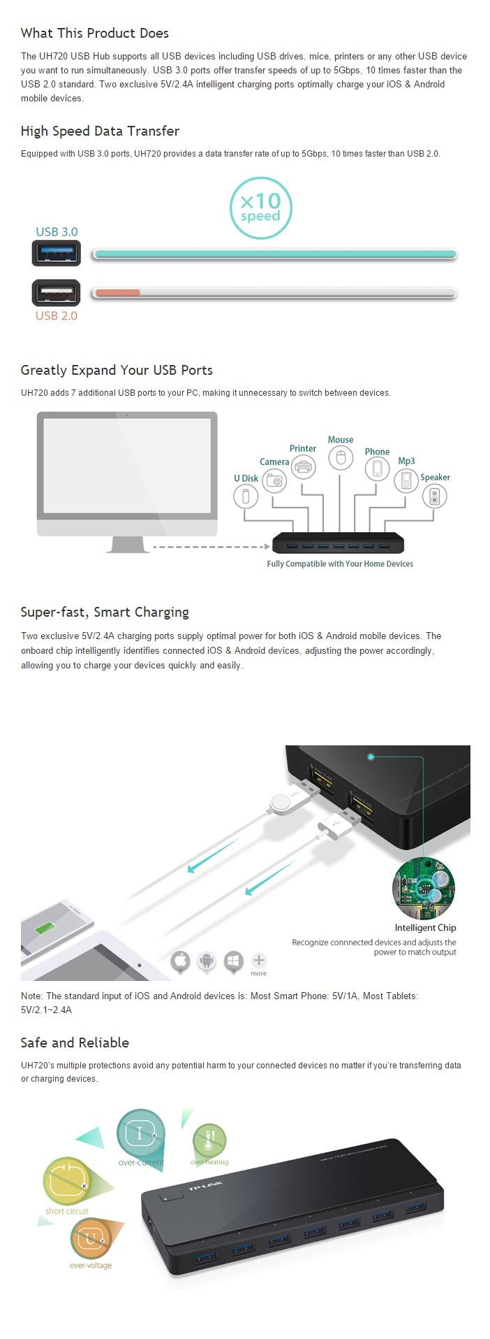 TP-Link USB3 0 7 Port Hub With 2 Charging Ports