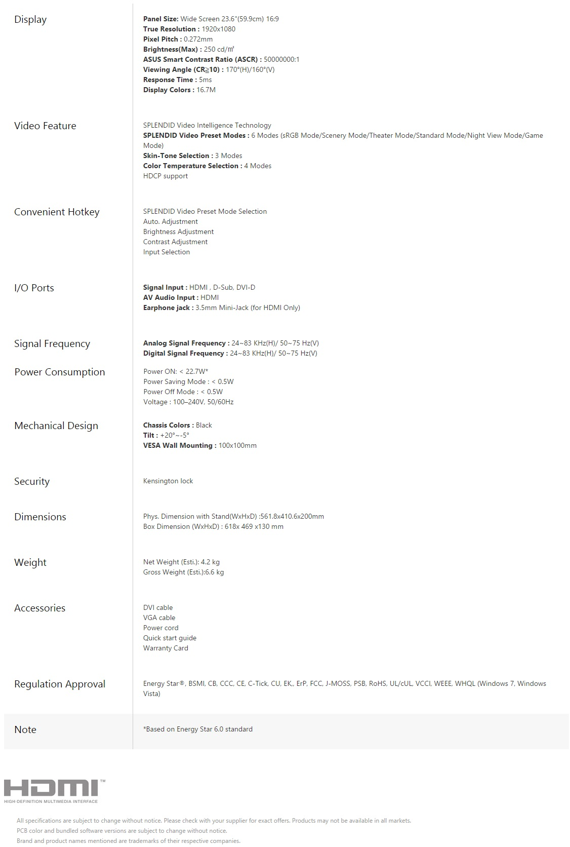 Asus Vs247hv 236 Eyecare Spk Splendid Quickfit Monitor Vp247qg Gaming Full Hd Tn 1ms 75hz Freesync Speaker Manufacturer Specifications