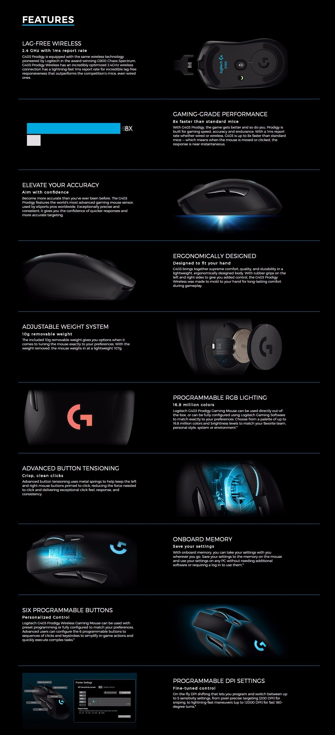 Logitech G403 Prodigy Gaming Wireless Mouse 910 004819 Centre Mousepad Razer Speed 300x250 Mm