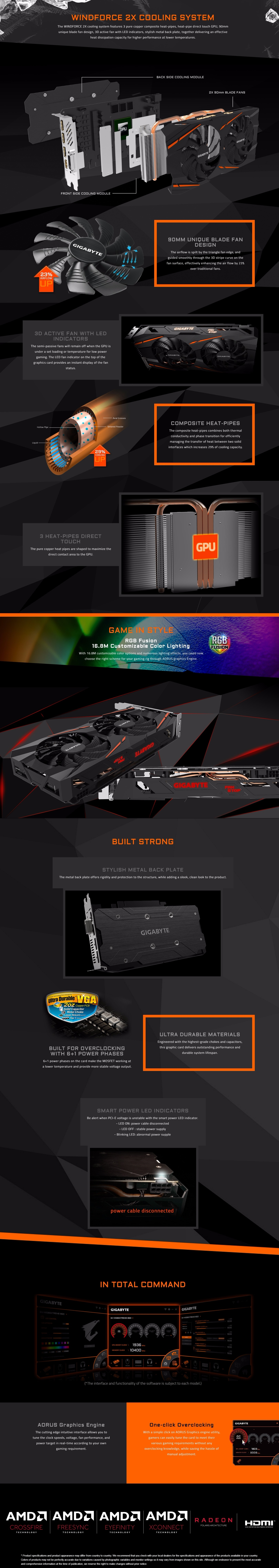 Gigabyte Radeon RX 570 Gaming 4GB Graphics Card
