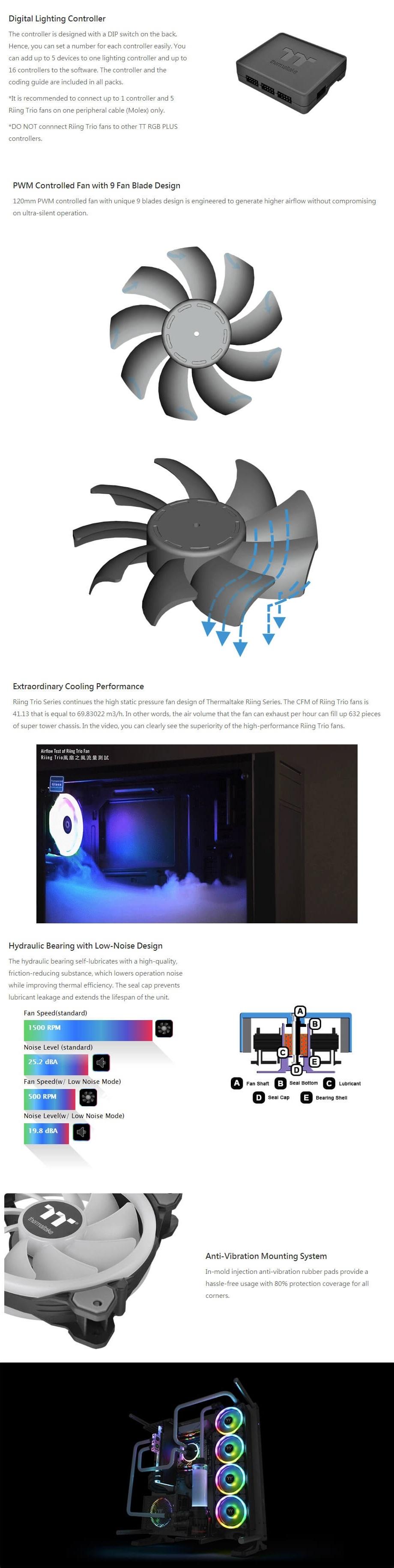 Thermaltake Riing Trio 12 LED RGB 120mm TT Premium Edition 3-Pack Fan