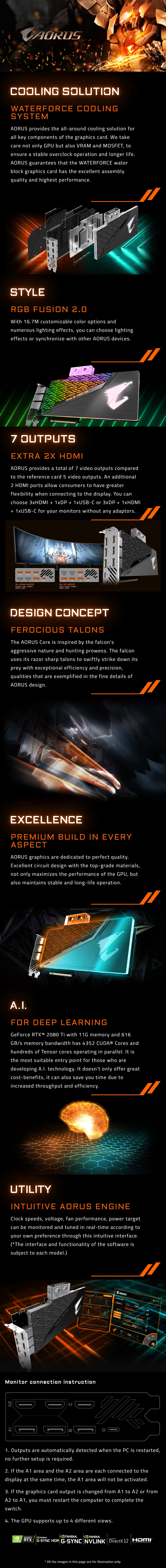 Gigabyte Aorus GeForce RTX 2080 Ti Xtreme Waterforce WB 11GB Graphic Card